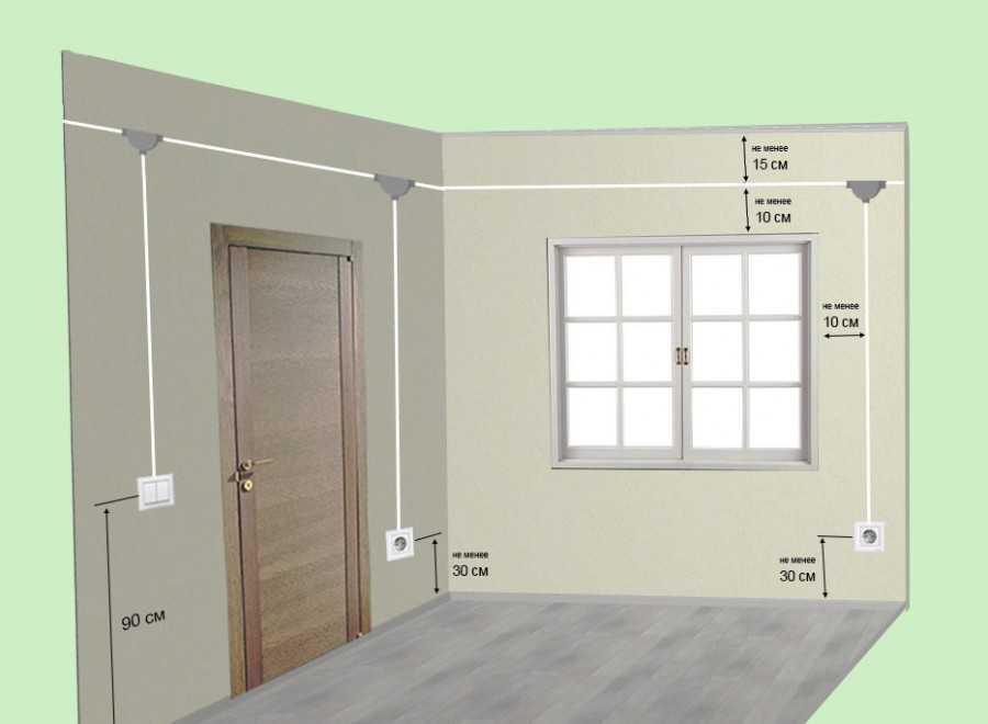 Как сделать розетки в комнатах 422