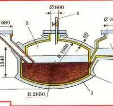 Биогаз своими руками в домашних условиях: чертежи, фото, видео 17