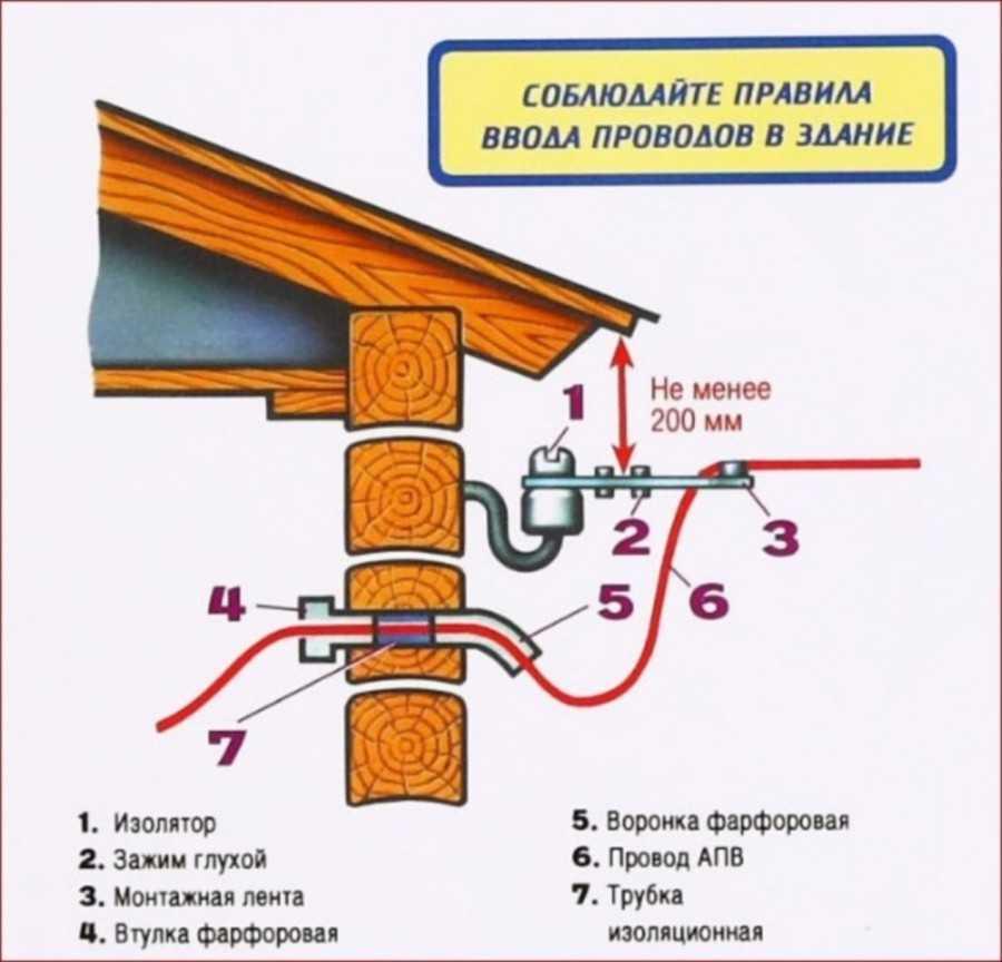 Трубы для теплого пола водяные монтажные схемы в частном доме