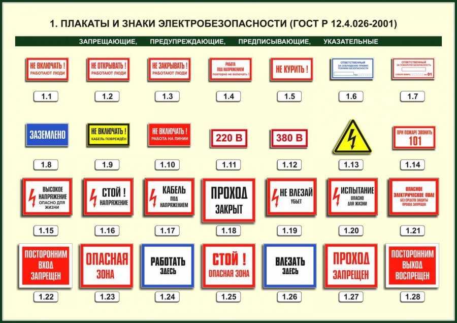 Изображение знаков электробезопасности электробезопасность в детских садах